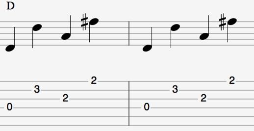The T213 pattern in D major