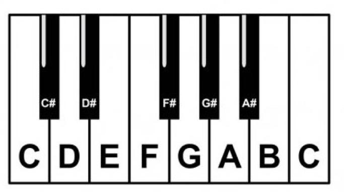 1. Keyboard