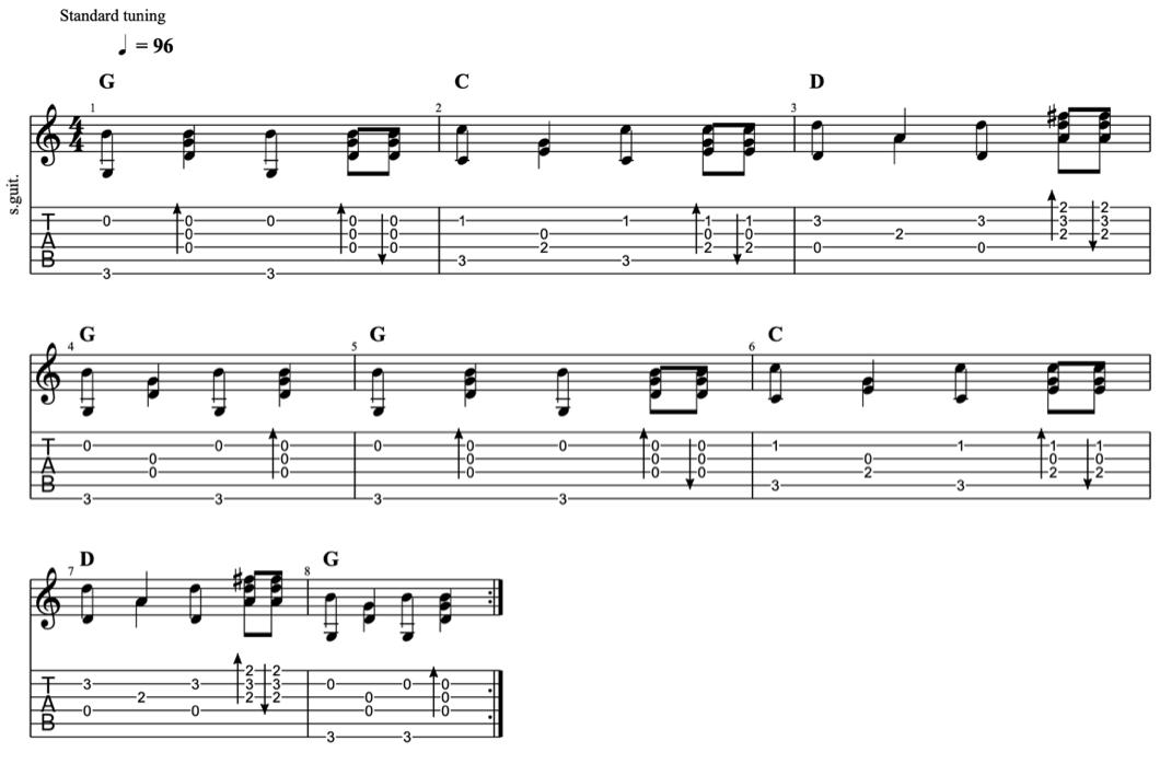 fingerpicking patterns - intermediate fingerpicking exercises 10 - learn fingerstyle on guitar