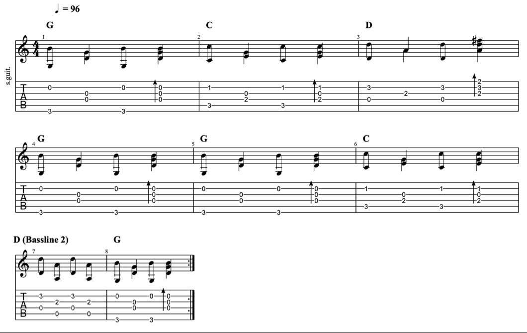 fingerpicking patterns - intermediate fingerpicking exercises 9 - learn fingerstyle on guitar